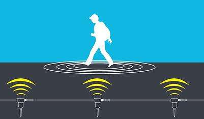 A graphic of a man walking over an area with underground security sensors being triggered
